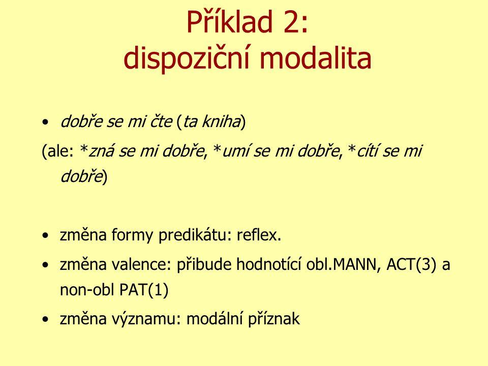 Příklad 2: dispoziční modalita dobře se mi čte (ta kniha) (ale: *zná se mi dobře, *umí se mi dobře, *cítí se mi dobře) změna formy predikátu: reflex.