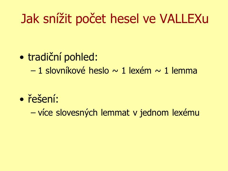 Jak snížit počet hesel ve VALLEXu tradiční pohled: –1 slovníkové heslo ~ 1 lexém ~ 1 lemma řešení: –více slovesných lemmat v jednom lexému