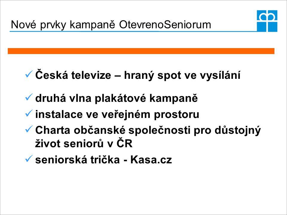 Nové prvky kampaně OtevrenoSeniorum Česká televize – hraný spot ve vysílání druhá vlna plakátové kampaně instalace ve veřejném prostoru Charta občansk