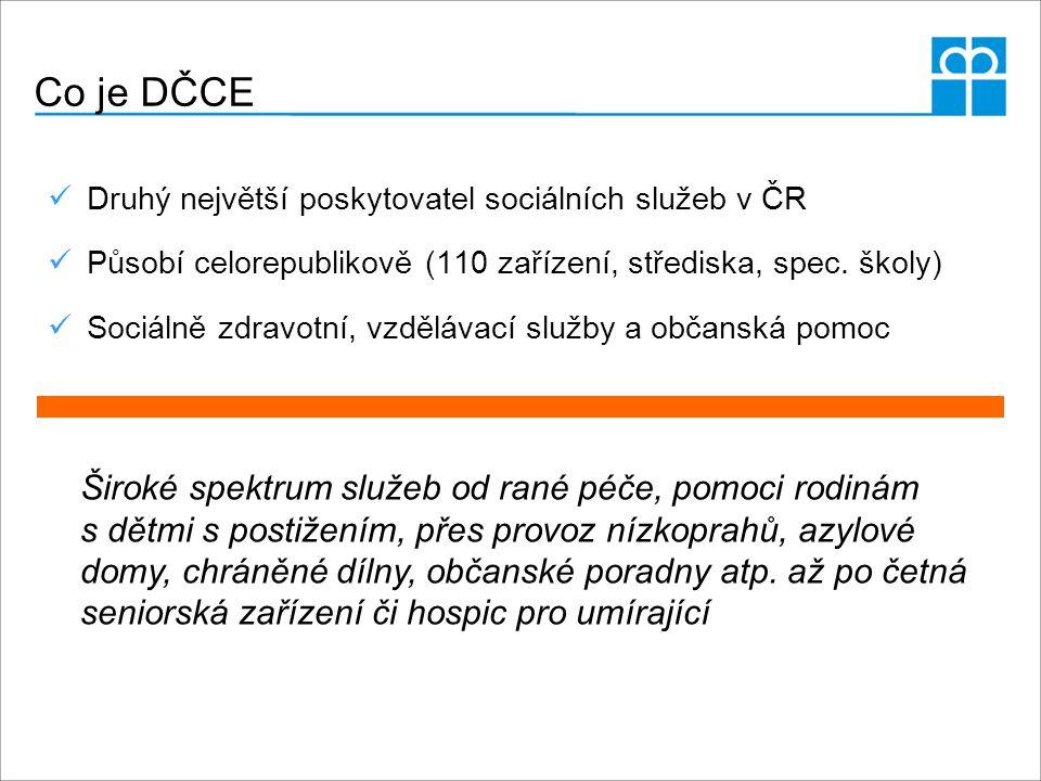 Co je DČCE Druhý největší poskytovatel sociálních služeb v ČR Působí celorepublikově (110 zařízení, střediska, spec. školy) Sociálně zdravotní, vzdělá