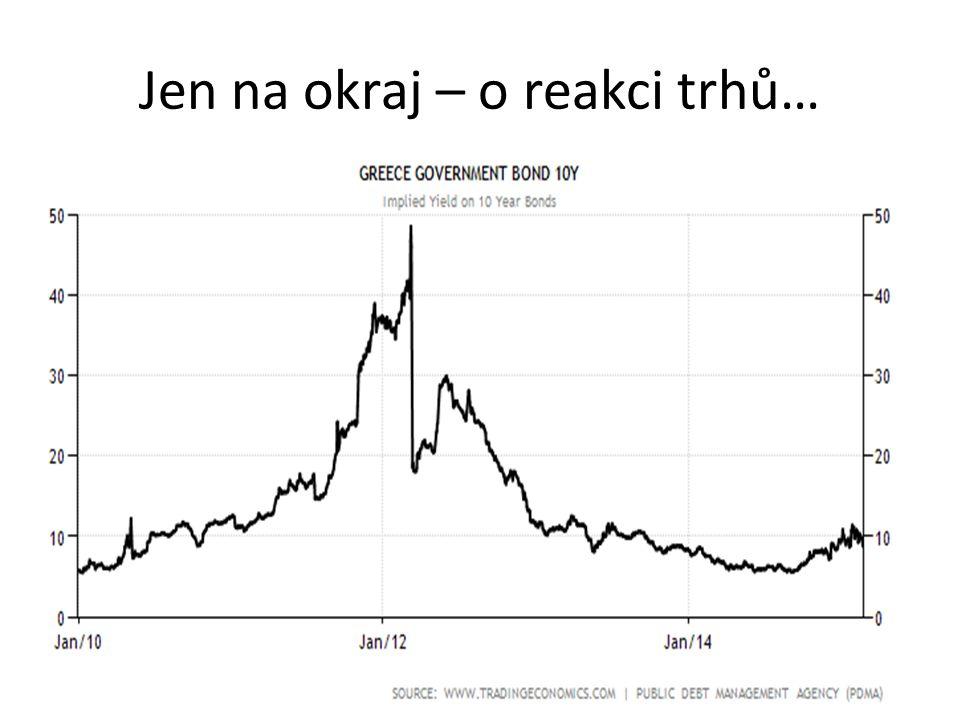 Jen na okraj – o reakci trhů…
