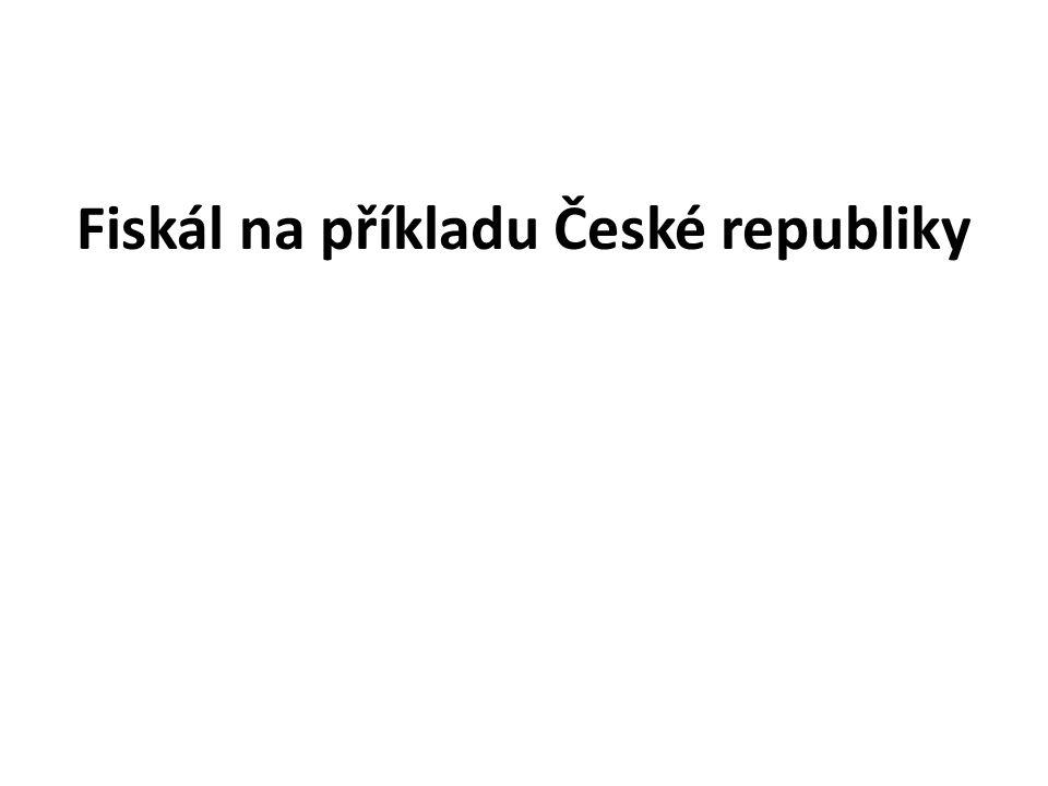 Fiskál na příkladu České republiky