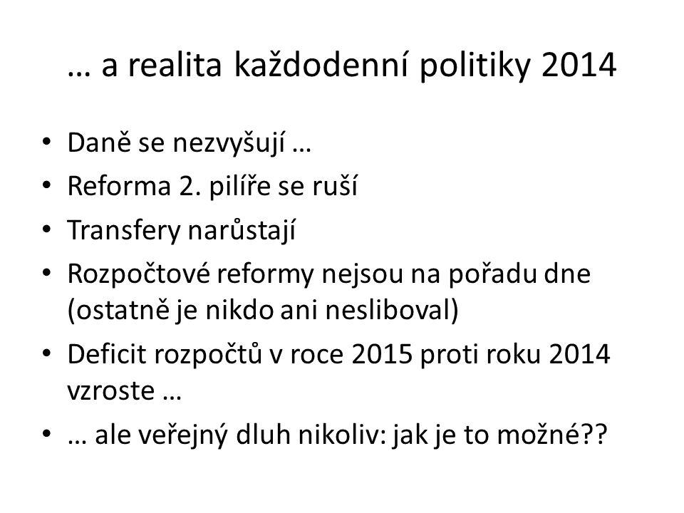 … a realita každodenní politiky 2014 Daně se nezvyšují … Reforma 2.