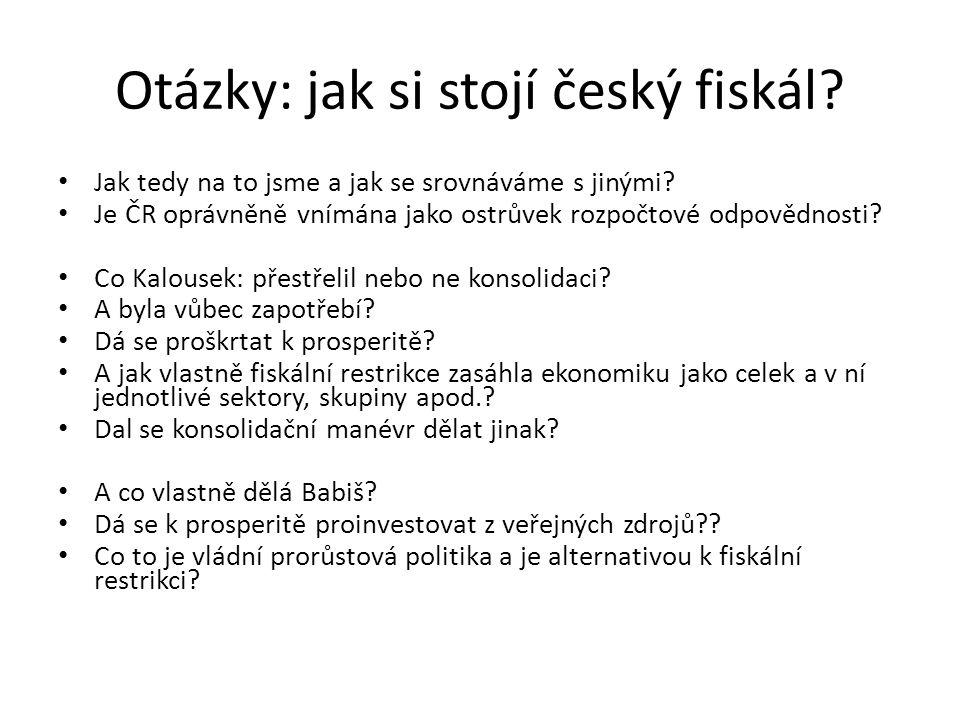 Otázky: jak si stojí český fiskál. Jak tedy na to jsme a jak se srovnáváme s jinými.