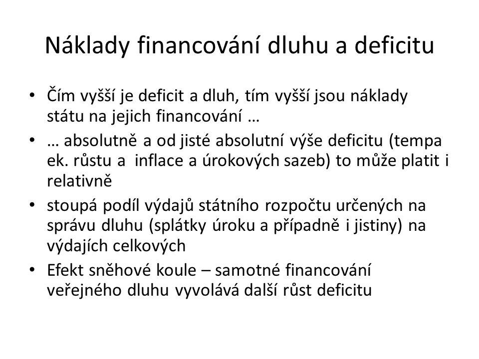 Náklady financování dluhu a deficitu Čím vyšší je deficit a dluh, tím vyšší jsou náklady státu na jejich financování … … absolutně a od jisté absolutní výše deficitu (tempa ek.