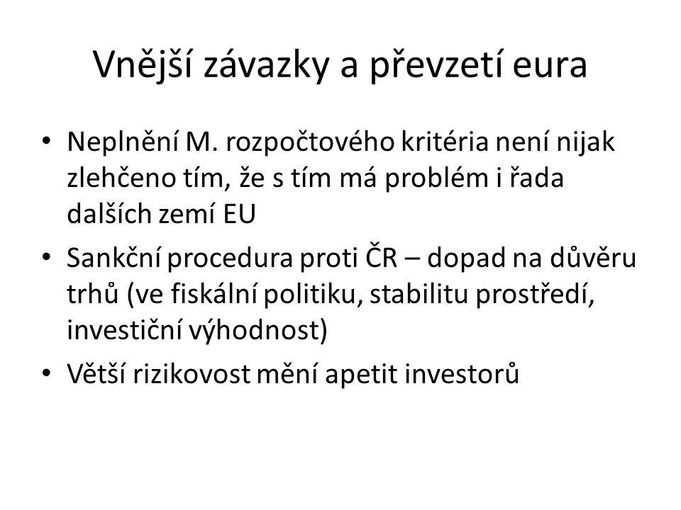 Vnější závazky a převzetí eura Neplnění M.