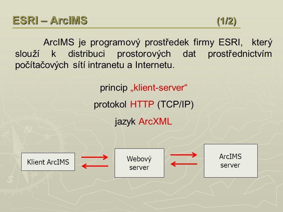ESRI – ArcIMS (1/2) ArcIMS je programový prostředek firmy ESRI, který slouží k distribuci prostorových dat prostřednictvím počítačových sítí intranetu a Internetu.
