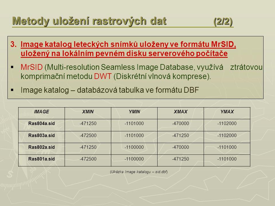 3.Image katalog leteckých snímků uloženy ve formátu MrSID, uložený na lokálním pevném disku serverového počítače  MrSID (Multi-resolution Seamless Image Database, využívá ztrátovou komprimační metodu DWT (Diskrétní vlnová komprese).