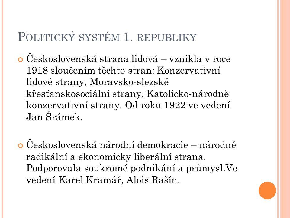P OLITICKÝ SYSTÉM 1. REPUBLIKY Československá strana lidová – vznikla v roce 1918 sloučením těchto stran: Konzervativní lidové strany, Moravsko-slezsk