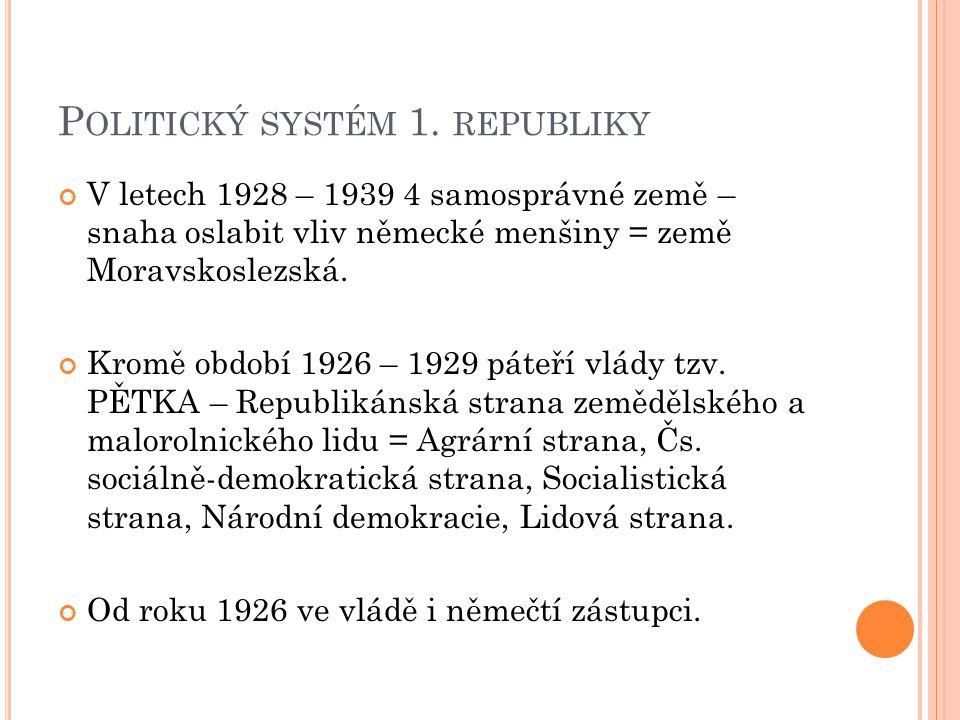 P OLITICKÝ SYSTÉM 1. REPUBLIKY V letech 1928 – 1939 4 samosprávné země – snaha oslabit vliv německé menšiny = země Moravskoslezská. Kromě období 1926