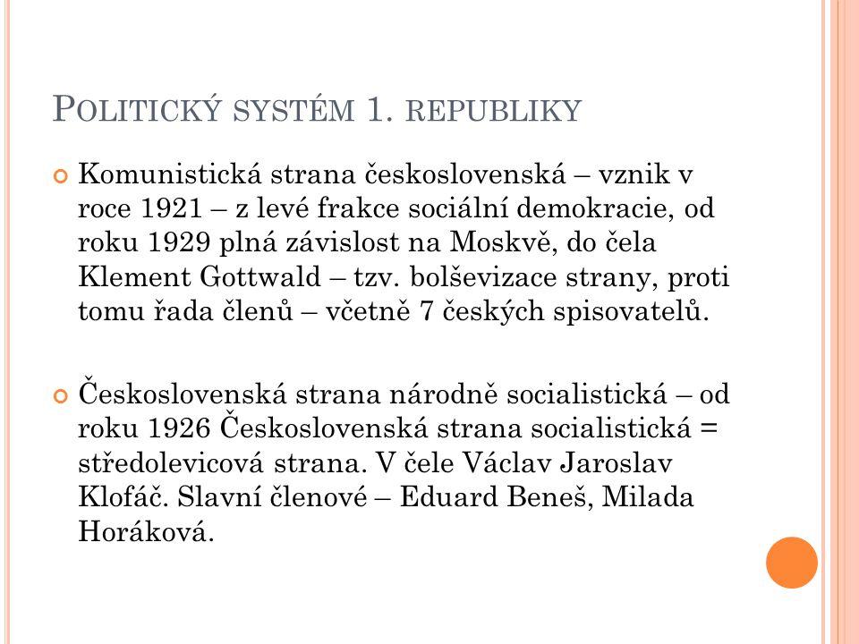 P OLITICKÝ SYSTÉM 1. REPUBLIKY Komunistická strana československá – vznik v roce 1921 – z levé frakce sociální demokracie, od roku 1929 plná závislost