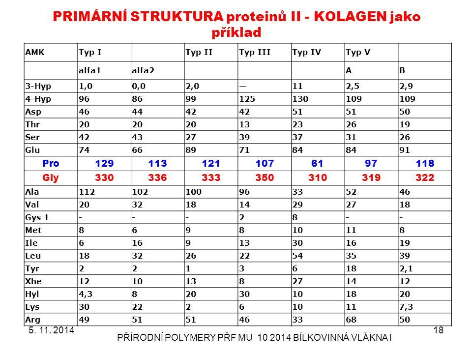 PRIMÁRNÍ STRUKTURA proteinů II - KOLAGEN jako příklad 5. 11. 2014 PŘÍRODNÍ POLYMERY PŘF MU 10 2014 BÍLKOVINNÁ VLÁKNA I 18 AMKTyp ITyp II Typ III Typ I