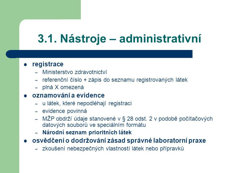 3.1. Nástroje – administrativní registrace – Ministerstvo zdravotnictví – referenční číslo + zápis do seznamu registrovaných látek – plná X omezená oz