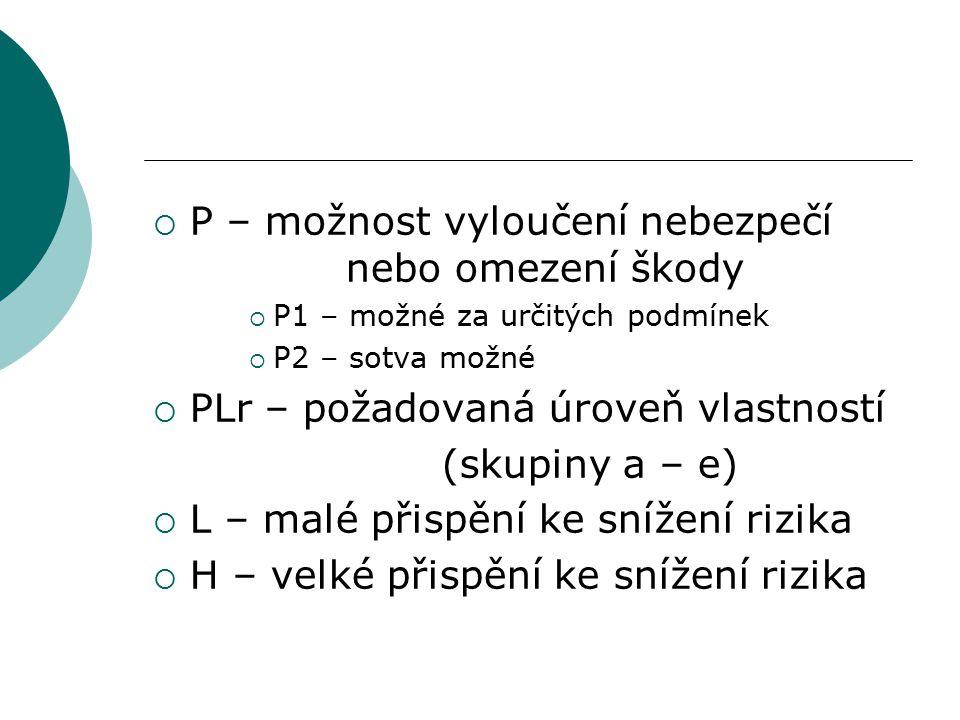  P – možnost vyloučení nebezpečí nebo omezení škody  P1 – možné za určitých podmínek  P2 – sotva možné  PLr – požadovaná úroveň vlastností (skupin