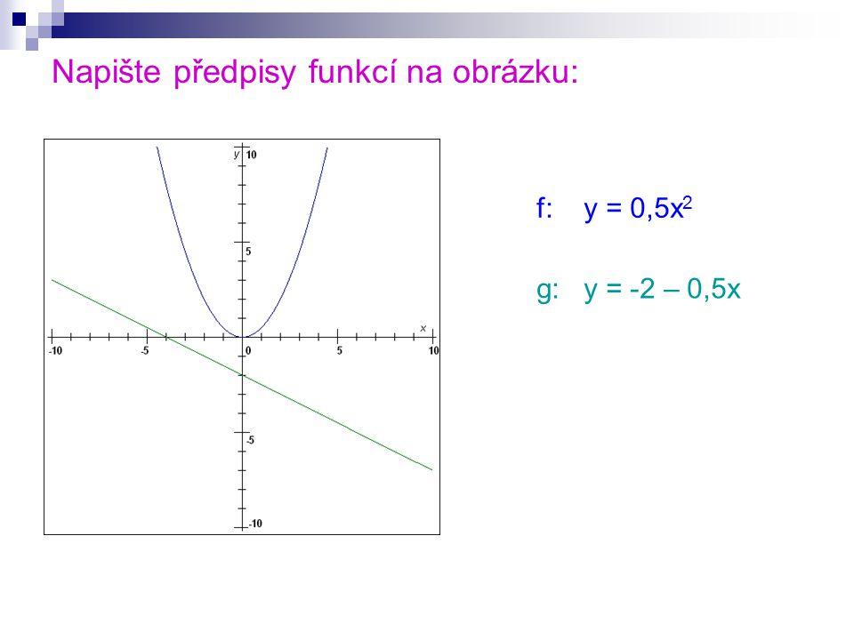 Napište předpisy funkcí na obrázku: f: y = 0,5x 2 g: y = 2 + 0,5x