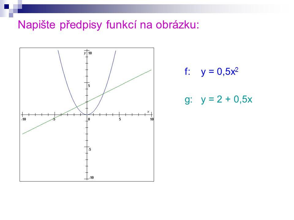 Napište předpisy funkcí na obrázku: f: y = -0,5x 2 g: y = -2 + 0,5x