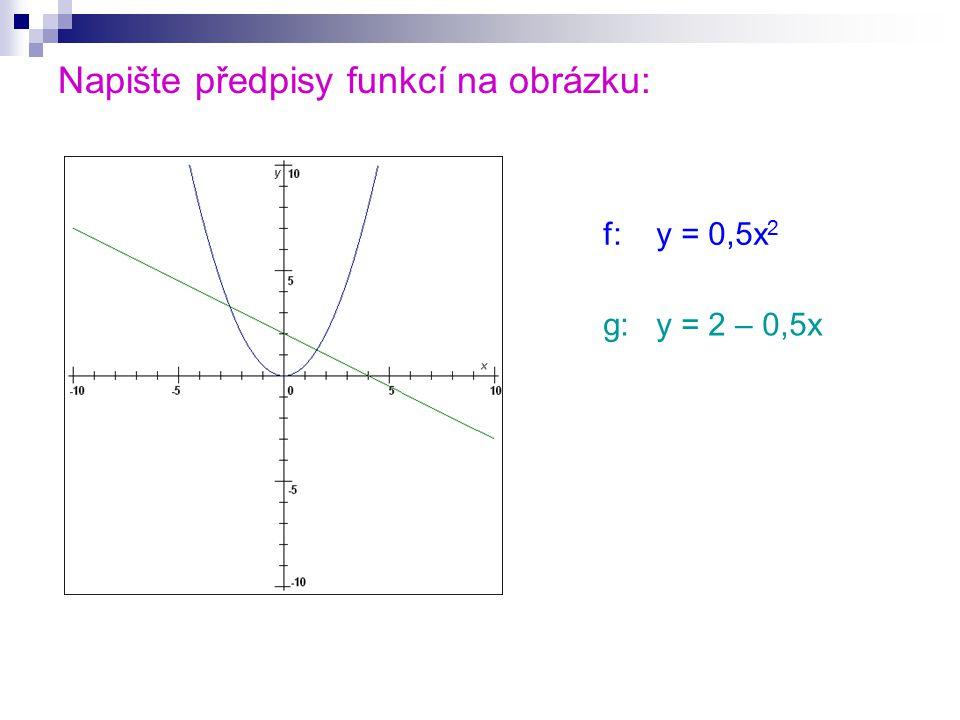Napište předpisy funkcí na obrázku: f: y = 0,5x 2 g: y = 2 – 0,5x