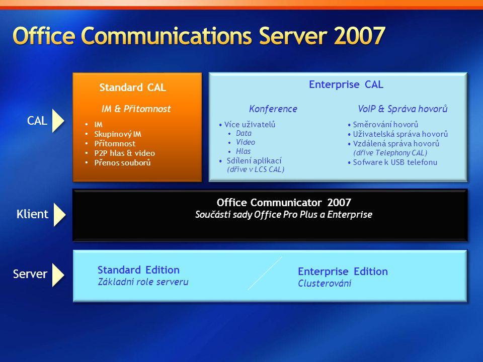 CAL Klient Server Standard Edition Základní role serveru Enterprise Edition Clusterování Standard CAL Enterprise CAL IM & PřítomnostKonferenceVoIP & Správa hovorů IM Skupinový IM Přítomnost P2P hlas & video Přenos souborů Více uživatelů Data Video Hlas Sdílení aplikací (dříve v LCS CAL) Směrování hovorů Uživatelská správa hovorů Vzdálená správa hovorů (dříve Telephony CAL) Sofware k USB telefonu Office Communicator 2007 Součástí sady Office Pro Plus a Enterprise