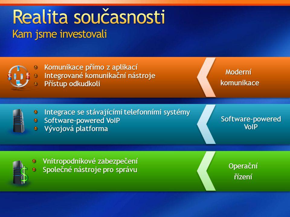 Integrace se stávajícími telefonními systémy Software-powered VoIP Vývojová platforma Software-powered VoIP Komunikace přímo z aplikací Integrované ko
