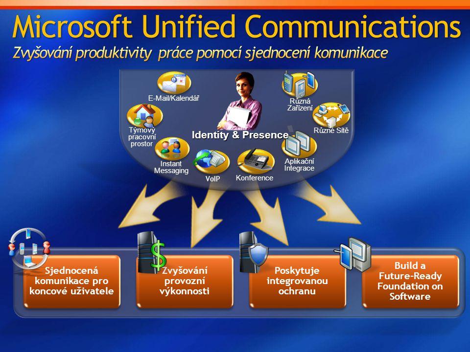 Sjednocená komunikace pro koncové uživatele Zvyšování provozní výkonnosti Poskytuje integrovanou ochranu Build a Future-Ready Foundation on Software Instant Messaging Aplikační Integrace Týmový pracovní prostor Různé Sítě Různá Zařízení E-Mail/Kalendář Konference VoIP Identity & Presence