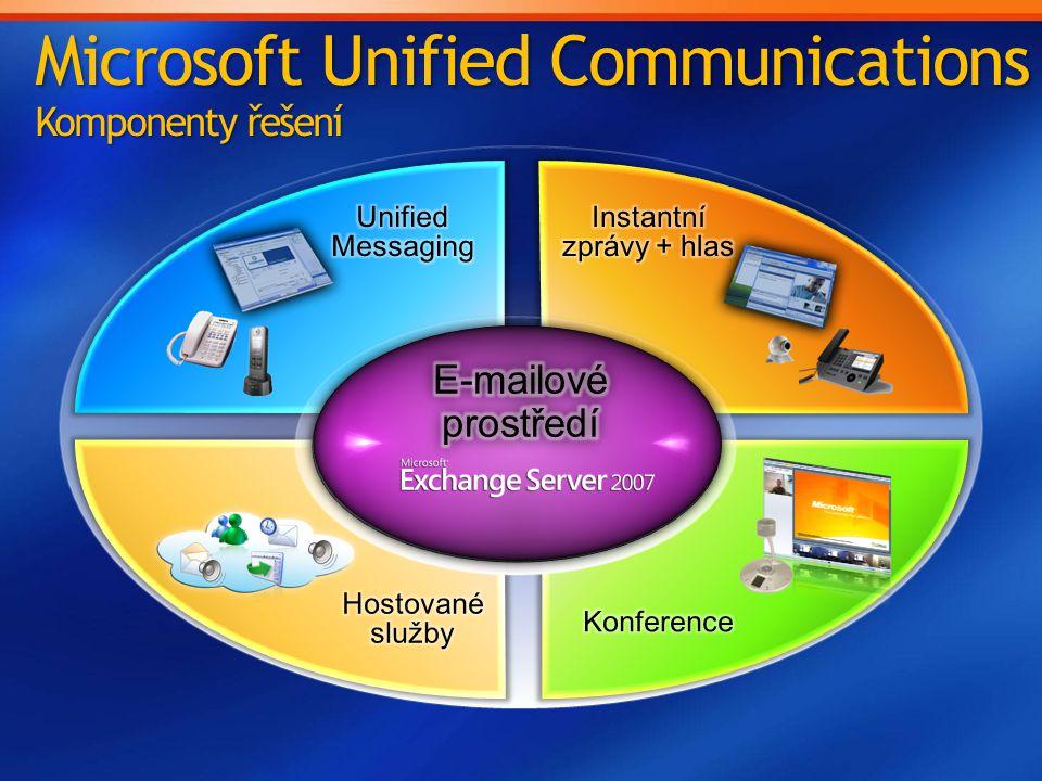 """Indikátor """"přítomnosti přímo v Office a dalších aplikacích Najít správnou osobu a použít správný typ komunikace Kontext a obsah je sdílen pomocí komunikačních nástrojů Zaměstnanci promrhají 30 minut týdně sháněním někoho na telefonu; pro 50% hovorů musí zaměstnanci hledat telefonní čísla —Harris, June 2006 Zaměstnanci promrhají 30 minut týdně sháněním někoho na telefonu; pro 50% hovorů musí zaměstnanci hledat telefonní čísla —Harris, June 2006"""