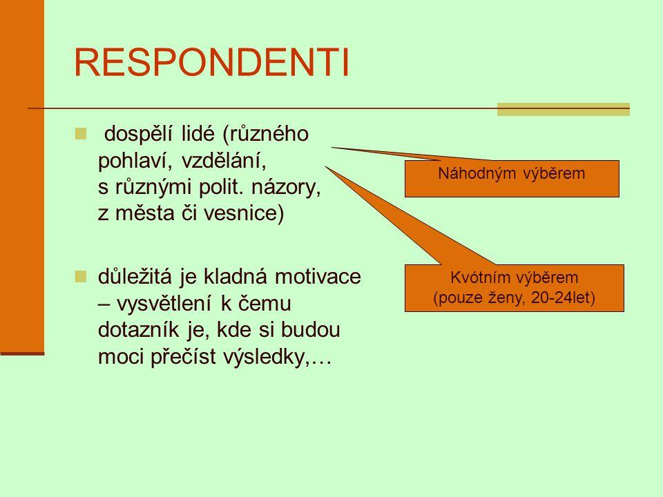 RESPONDENTI dospělí lidé (různého pohlaví, vzdělání, s různými polit.