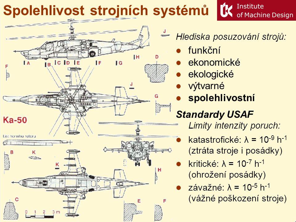 Spolehlivost strojních systémů Hlediska posuzování strojů: funkční ekonomické ekologické výtvarné spolehlivostní Standardy USAF Limity intenzity poruc