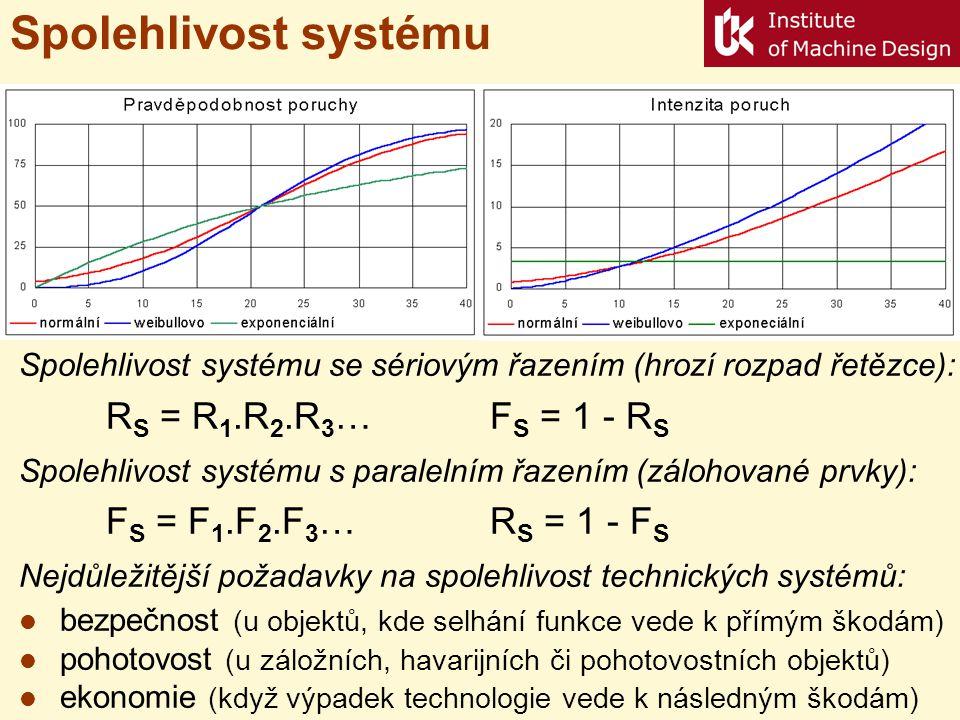 Spolehlivost systému Spolehlivost systému se sériovým řazením (hrozí rozpad řetězce): R S = R 1.R 2.R 3 …F S = 1 - R S Spolehlivost systému s paraleln