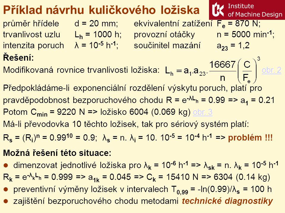 Řešení: obr. 2 obr. 2 Modifikovaná rovnice trvanlivosti ložiska: obr. 2 obr. 2 Příklad návrhu kuličkového ložiska Předpokládáme-li exponenciální rozdě