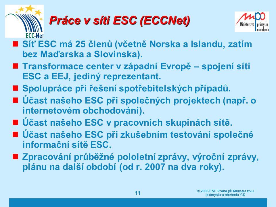 © 2006 ESC Praha při Ministerstvu průmyslu a obchodu ČR 11 Práce v síti ESC (ECCNet) Síť ESC má 25 členů (včetně Norska a Islandu, zatím bez Maďarska a Slovinska).