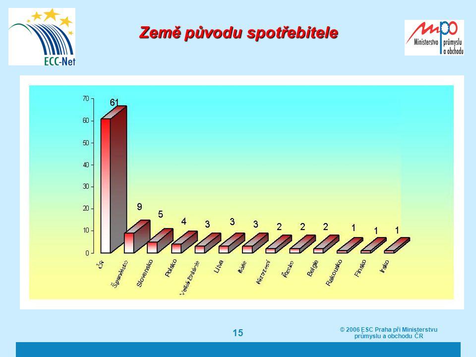 © 2006 ESC Praha při Ministerstvu průmyslu a obchodu ČR 15 Země původu spotřebitele