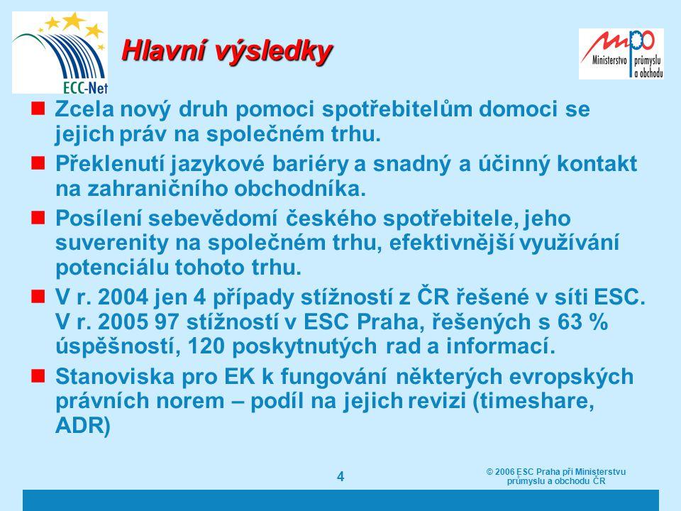 © 2006 ESC Praha při Ministerstvu průmyslu a obchodu ČR 4 Hlavní výsledky Zcela nový druh pomoci spotřebitelům domoci se jejich práv na společném trhu.