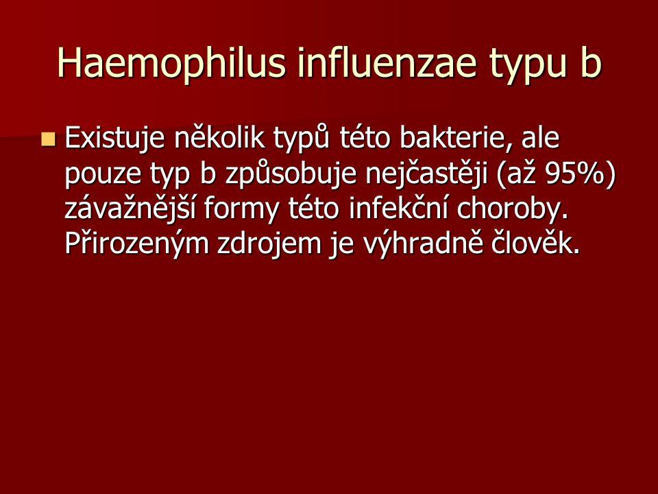 Existuje několik typů této bakterie, ale pouze typ b způsobuje nejčastěji (až 95%) závažnější formy této infekční choroby. Přirozeným zdrojem je výhra