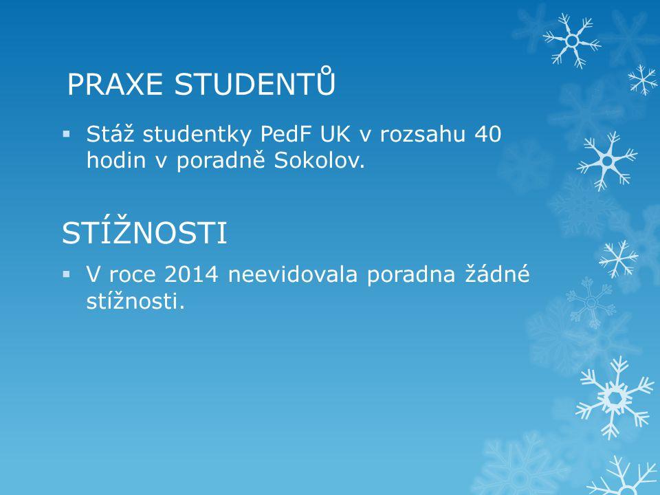 PRAXE STUDENTŮ  Stáž studentky PedF UK v rozsahu 40 hodin v poradně Sokolov. STÍŽNOSTI  V roce 2014 neevidovala poradna žádné stížnosti.