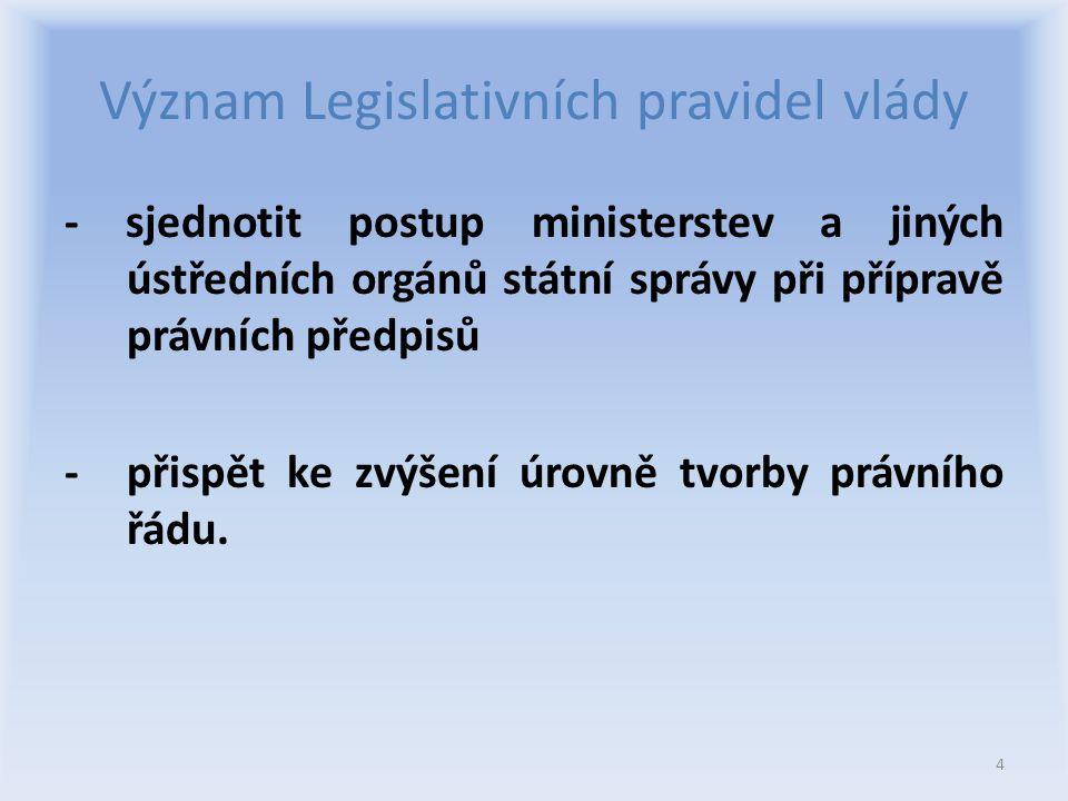 Obsah a způsob projednání věcného záměru zákona -Požadavky na obsah věcného záměru -Připomínkové řízení -Předložení vládě a projednání vládou a jejími legislativními orgány 15