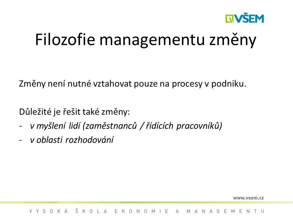Filozofie managementu změny Změny není nutné vztahovat pouze na procesy v podniku. Důležité je řešit také změny: -v myšlení lidí (zaměstnanců / řídící