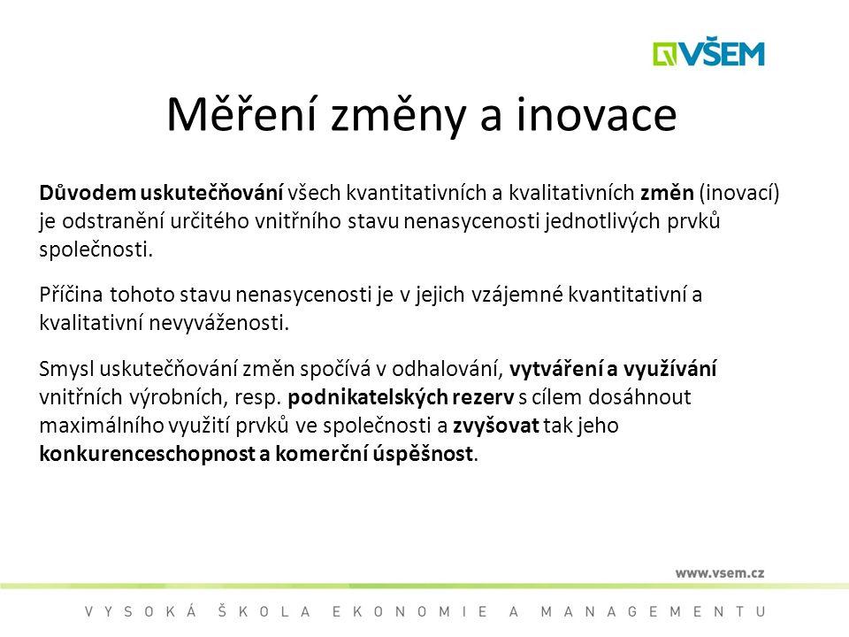 Měření změny a inovace Důvodem uskutečňování všech kvantitativních a kvalitativních změn (inovací) je odstranění určitého vnitřního stavu nenasycenost