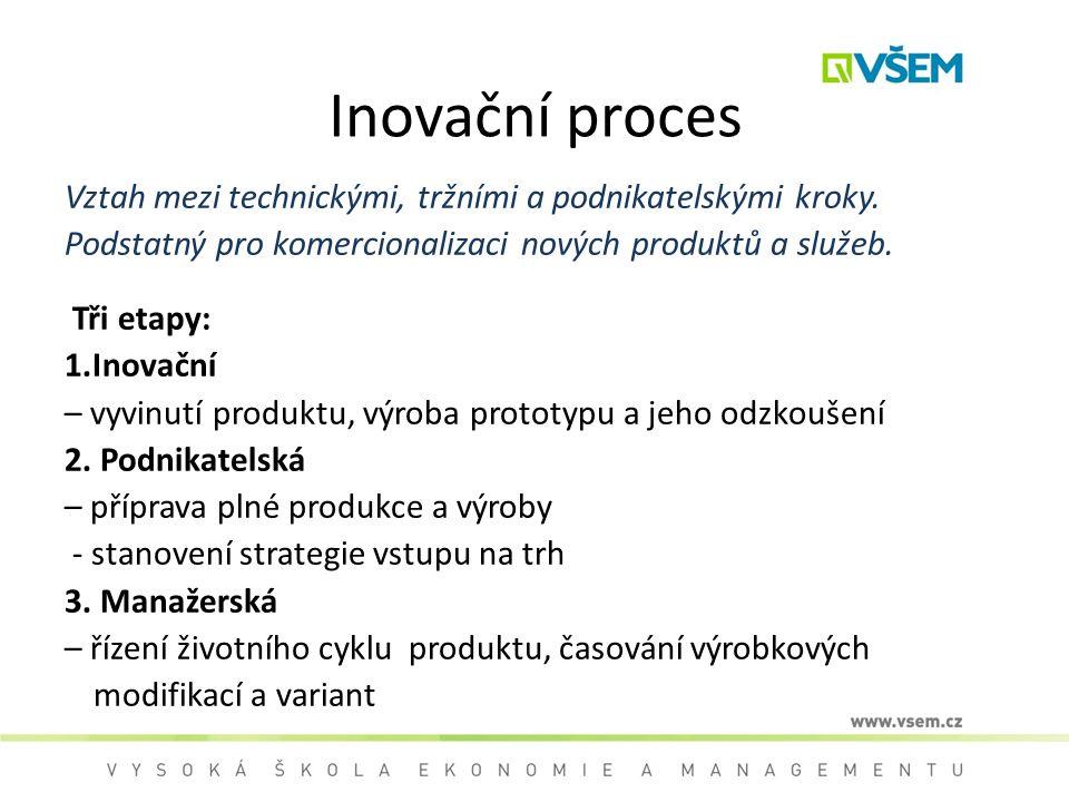 Inovační proces Vztah mezi technickými, tržními a podnikatelskými kroky. Podstatný pro komercionalizaci nových produktů a služeb. Tři etapy: 1.Inovačn