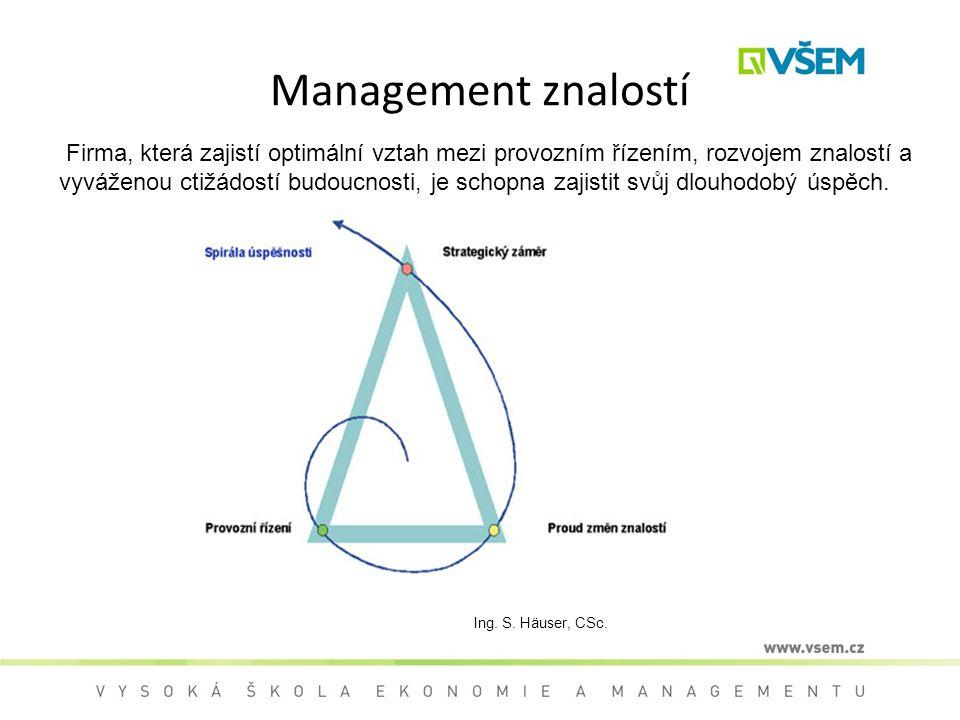 Management znalostí Firma, která zajistí optimální vztah mezi provozním řízením, rozvojem znalostí a vyváženou ctižádostí budoucnosti, je schopna zaji