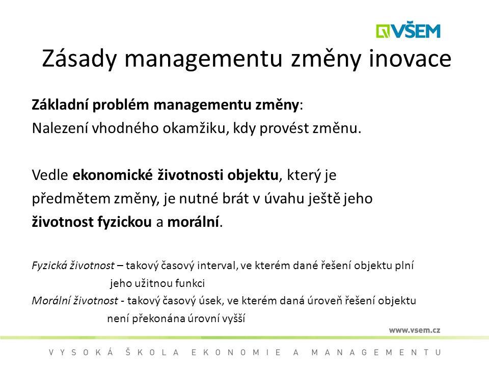 Zásady managementu změny inovace Základní problém managementu změny: Nalezení vhodného okamžiku, kdy provést změnu. Vedle ekonomické životnosti objekt