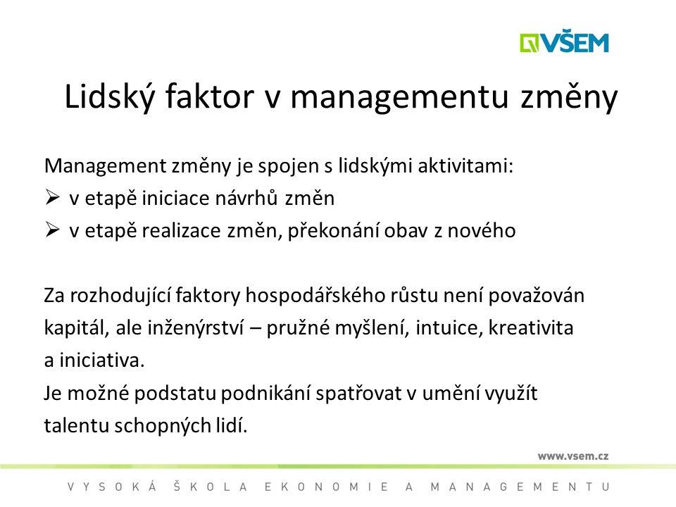 Lidský faktor v managementu změny Management změny je spojen s lidskými aktivitami:  v etapě iniciace návrhů změn  v etapě realizace změn, překonání