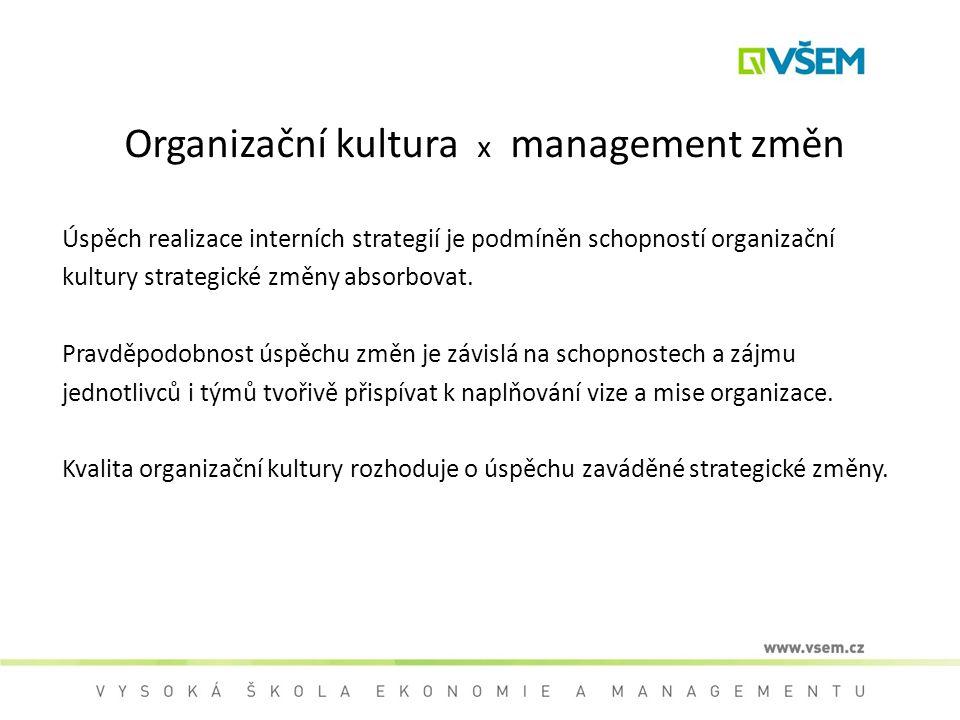 Organizační kultura x management změn Úspěch realizace interních strategií je podmíněn schopností organizační kultury strategické změny absorbovat. Pr