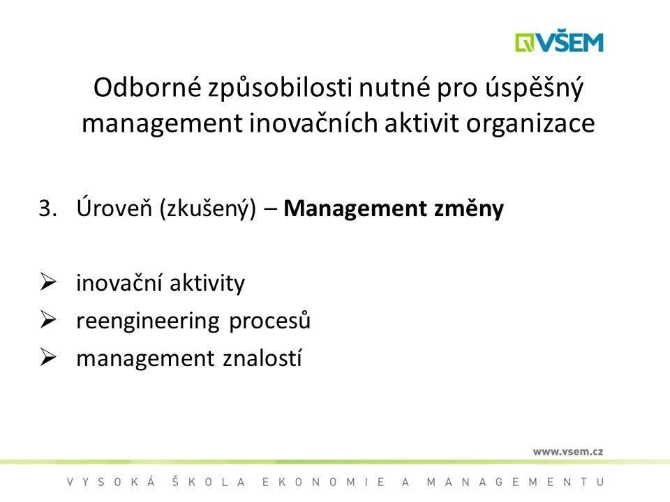 Odborné způsobilosti nutné pro úspěšný management inovačních aktivit organizace 3. Úroveň (zkušený) – Management změny  inovační aktivity  reenginee
