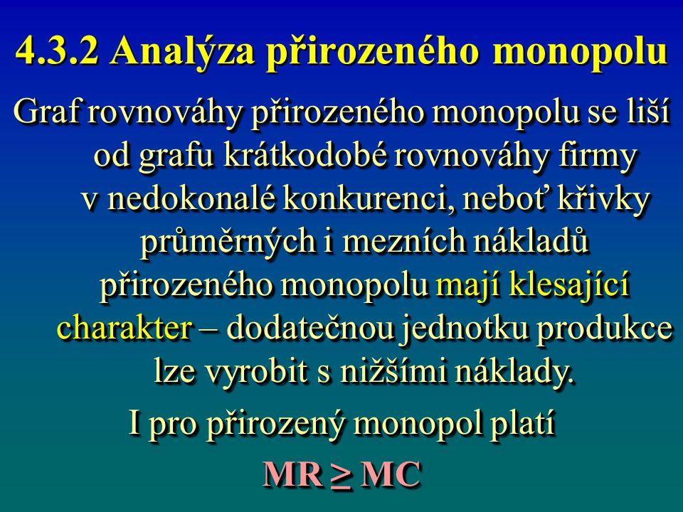 4.3.2 Analýza přirozeného monopolu Graf rovnováhy přirozeného monopolu se liší od grafu krátkodobé rovnováhy firmy v nedokonalé konkurenci, neboť křiv
