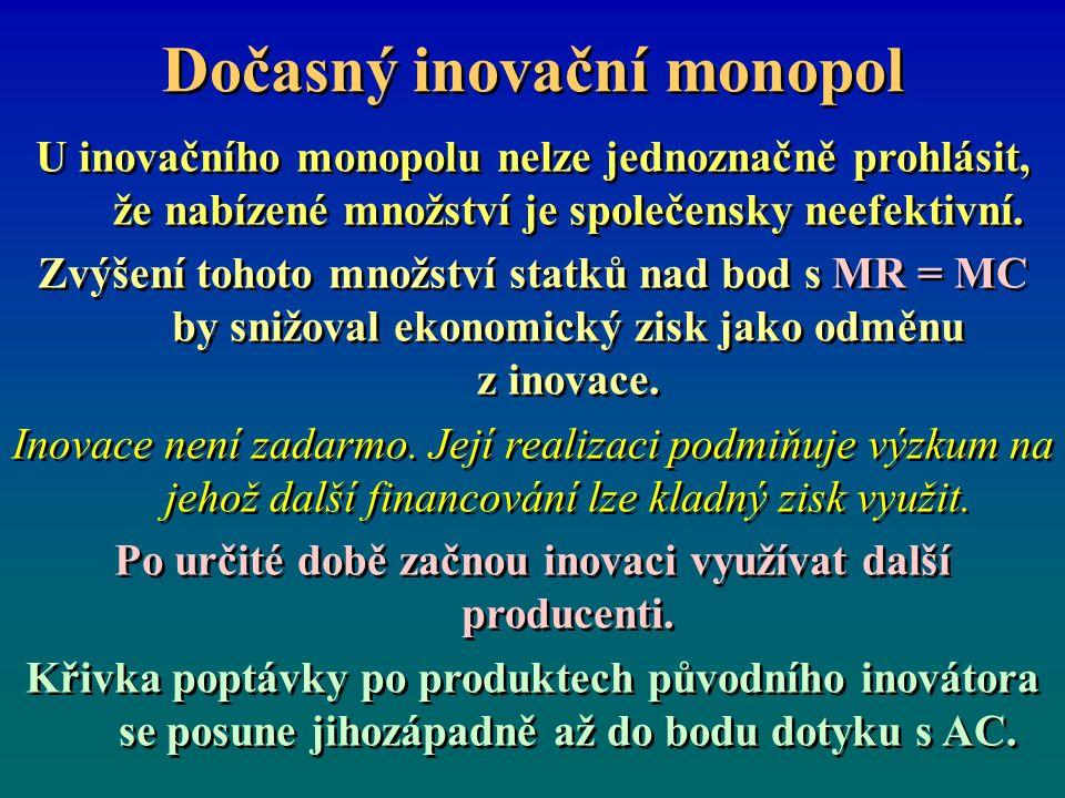 Dočasný inovační monopol U inovačního monopolu nelze jednoznačně prohlásit, že nabízené množství je společensky neefektivní. Zvýšení tohoto množství s