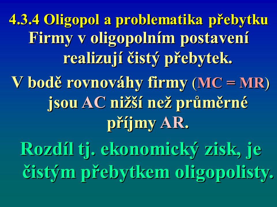 4.3.4 Oligopol a problematika přebytku Firmy v oligopolním postavení realizují čistý přebytek. V bodě rovnováhy firmy (MC = MR) jsou AC nižší než prům