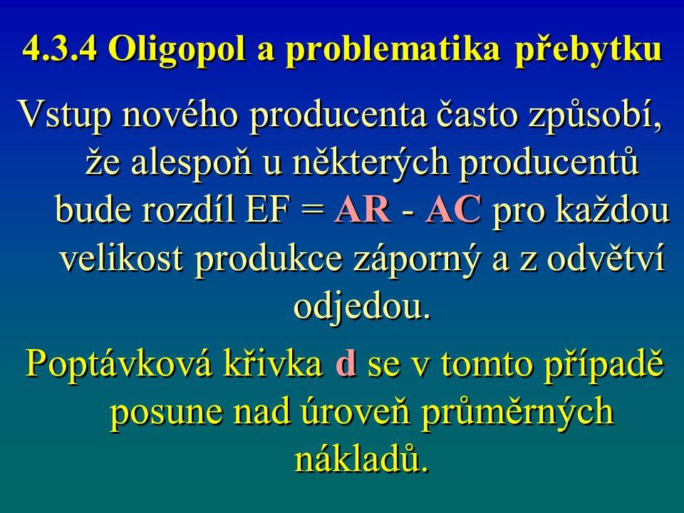 4.3.4 Oligopol a problematika přebytku Vstup nového producenta často způsobí, že alespoň u některých producentů bude rozdíl EF = AR - AC pro každou ve