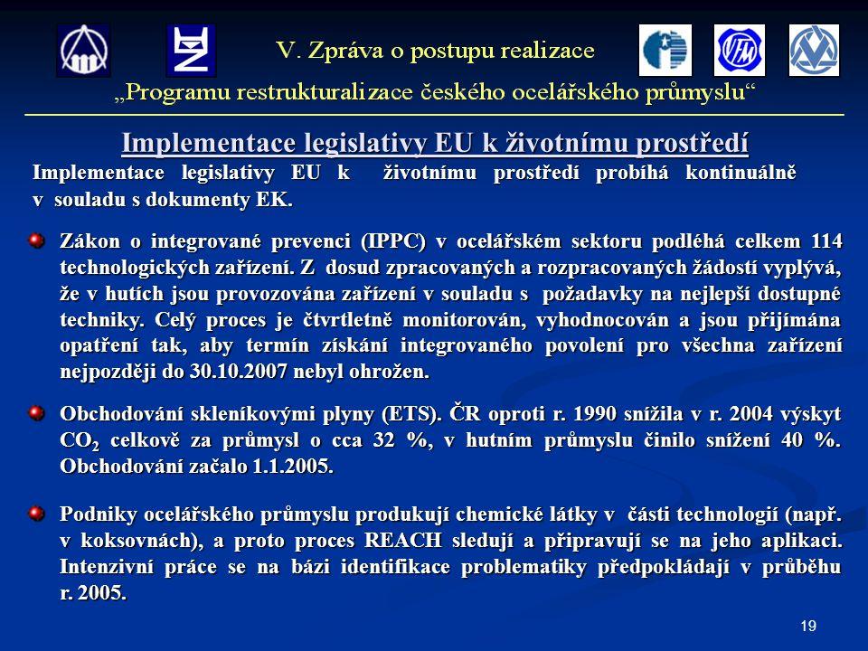 19 Implementace legislativy EU k životnímu prostředí probíhá kontinuálně v souladu s dokumenty EK.