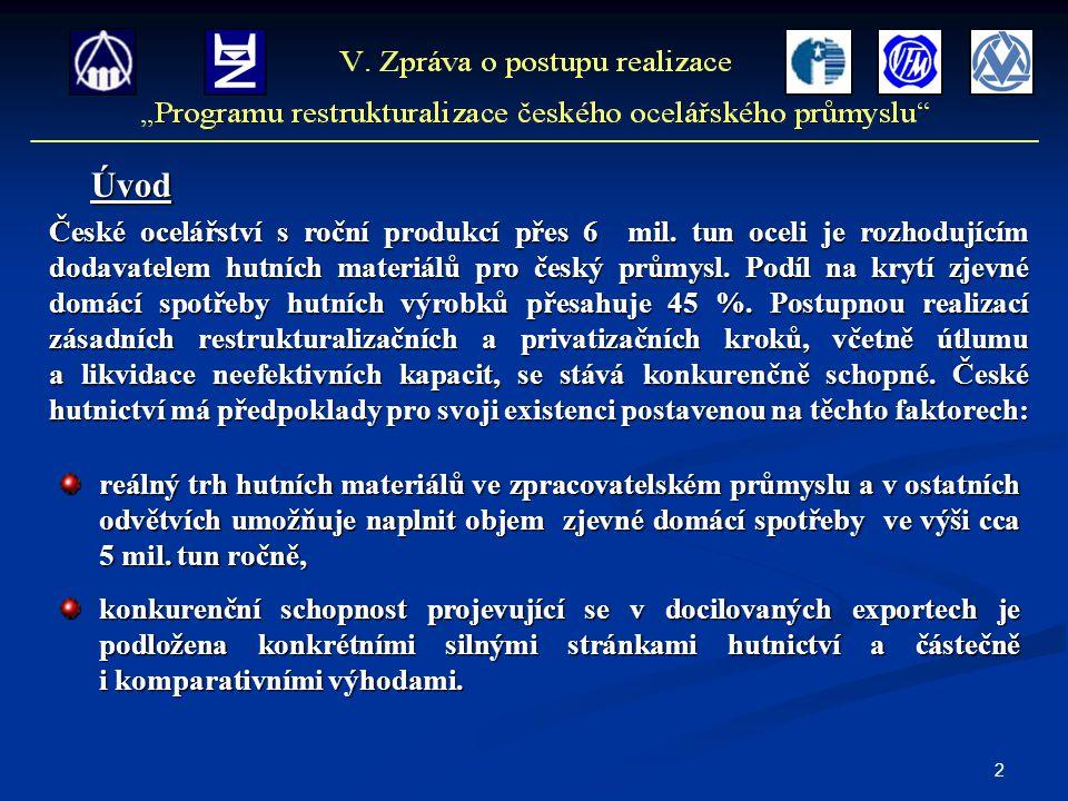 2 České ocelářství s roční produkcí přes 6 mil. tun oceli je rozhodujícím dodavatelem hutních materiálů pro český průmysl. Podíl na krytí zjevné domác