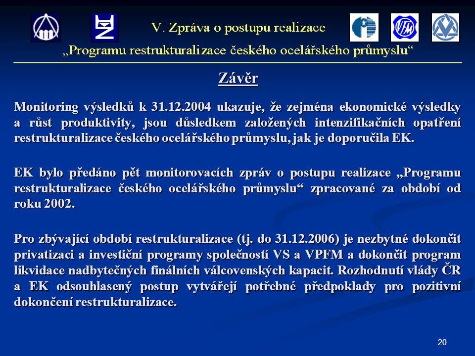 20 Monitoring výsledků k 31.12.2004 ukazuje, že zejména ekonomické výsledky a růst produktivity, jsou důsledkem založených intenzifikačních opatření r